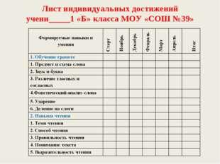 Лист индивидуальных достижений учени_____1 «Б» класса МОУ «СОШ №39»