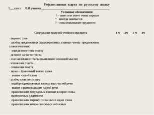 Рефлексивная карта по русскому языку 3___класс Ф.И.ученика___________________