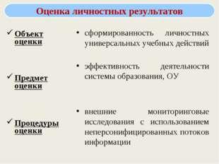 Объект оценки Предмет оценки Процедуры оценки сформированность личностных уни