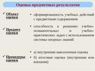 Объект оценки Предмет оценки Процедуры оценки сформированность учебных действ