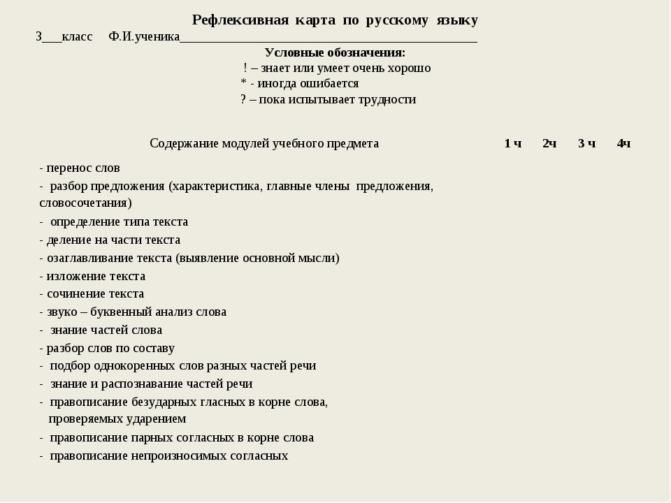 Рефлексивная карта по русскому языку 3___класс Ф.И.ученика___________________...