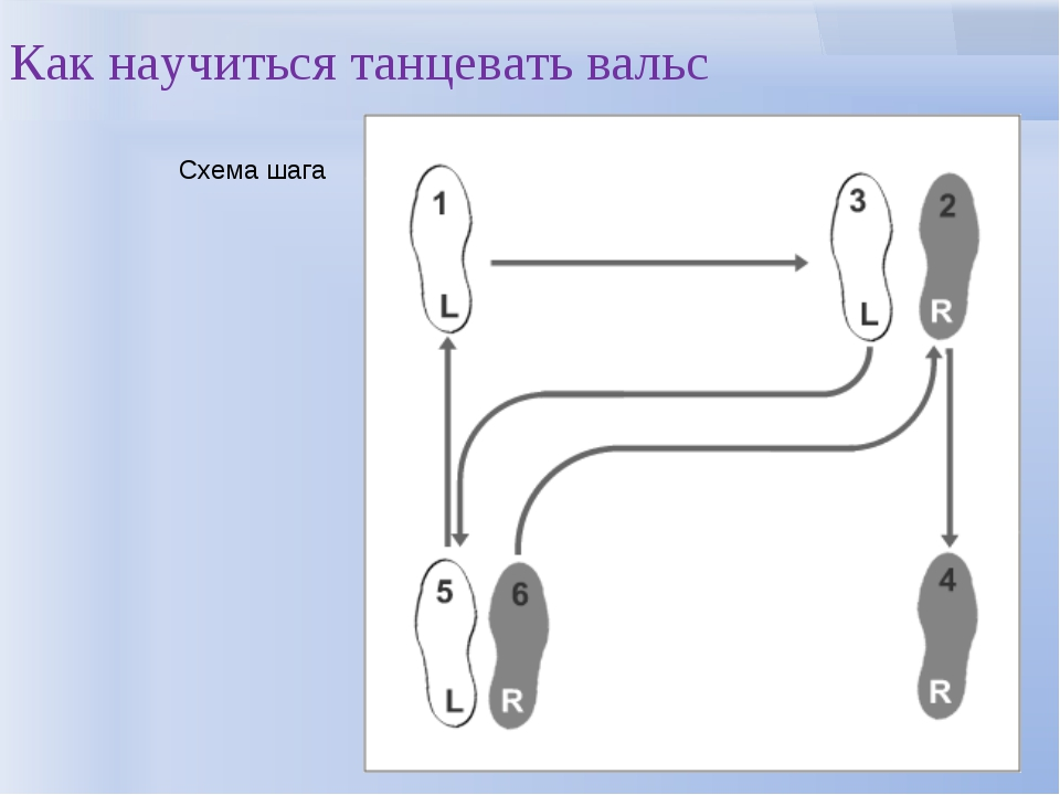 Схема шага