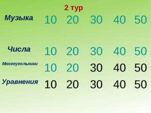 2 тур Музыка 10203040 50 Числа 1020304050 Многоугольники1020304