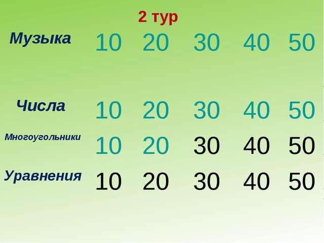 2 тур Музыка 10203040 50 Числа 1020304050 Многоугольники1020304...
