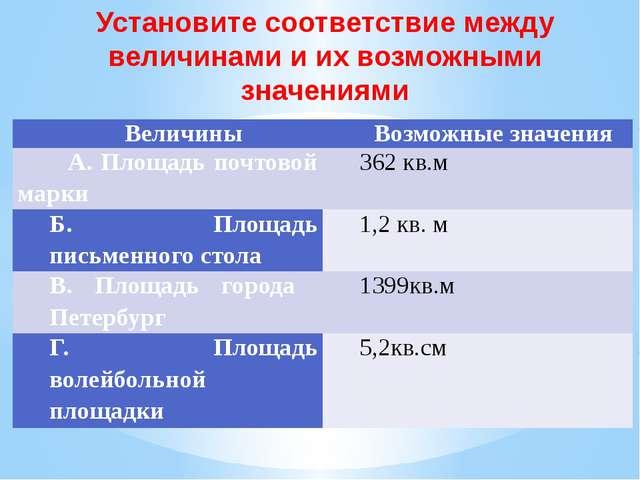Установите соответствие между величинами и их возможными значениями Величины...