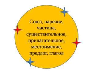 Союз, наречие, частица, существительное, прилагательное, местоимение, предлог