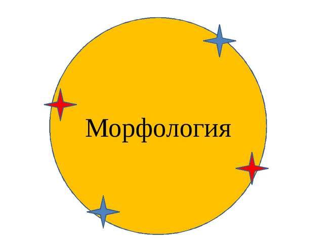 Морфология Чем важна в системе языка эта планета? Обратите внимание на то, чт...
