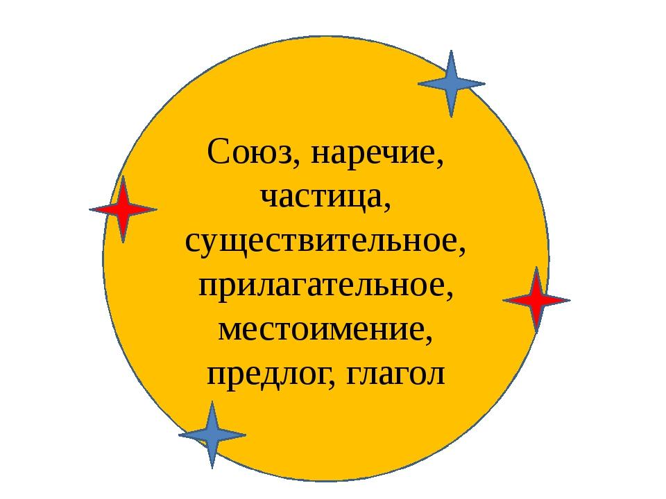 Союз, наречие, частица, существительное, прилагательное, местоимение, предлог...