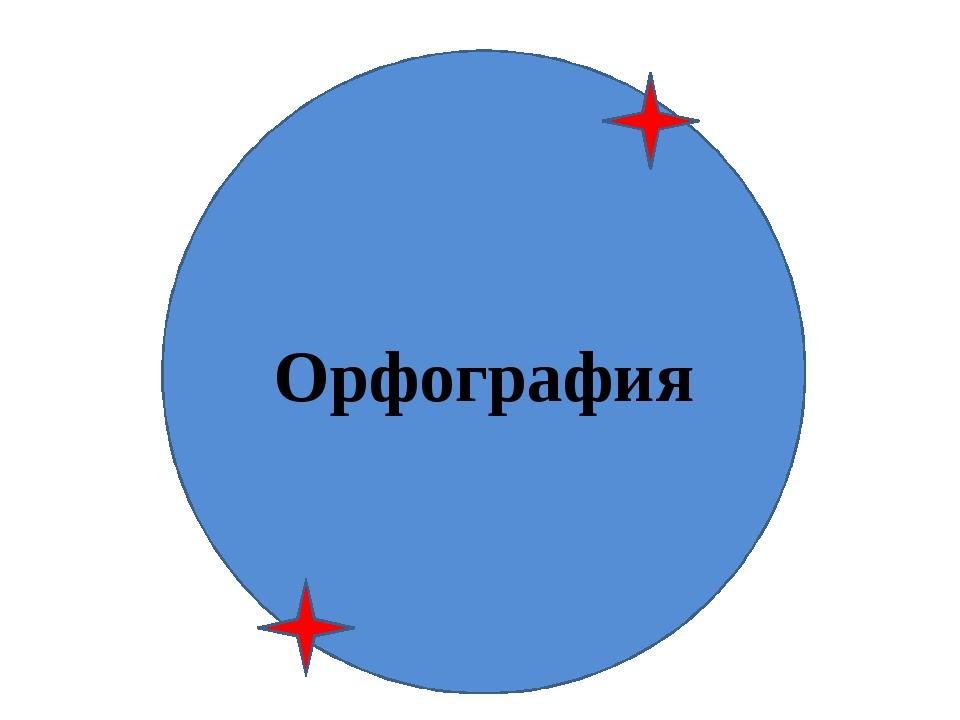 Орфография Чем интересна эта планета? Как вы думаете, что значат красные элем...