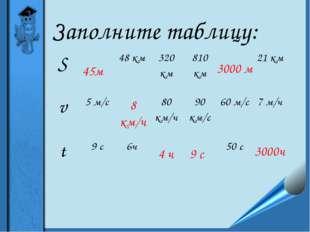 Заполните таблицу: 45м 8 км/ч 4 ч 9 с 3000 м 3000ч S48 км320 км810 км21