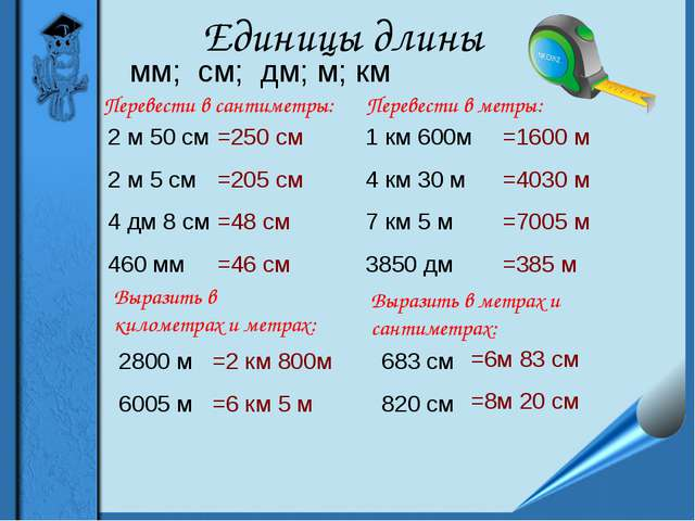 Единицы длины мм; см; дм; м; км Перевести в сантиметры: 2 м 50 см 2 м 5 см 4...