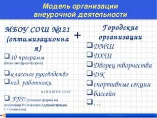 Модель организации внеурочной деятельности МБОУ СОШ №121 (оптимизационная) 10