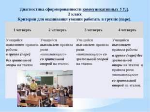 Диагностика сформированности коммуникативных УУД. 2 класс Критерии для оценив