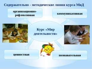 Курс «Мир деятельности» организационно-рефлексивная коммуникативная ценностна