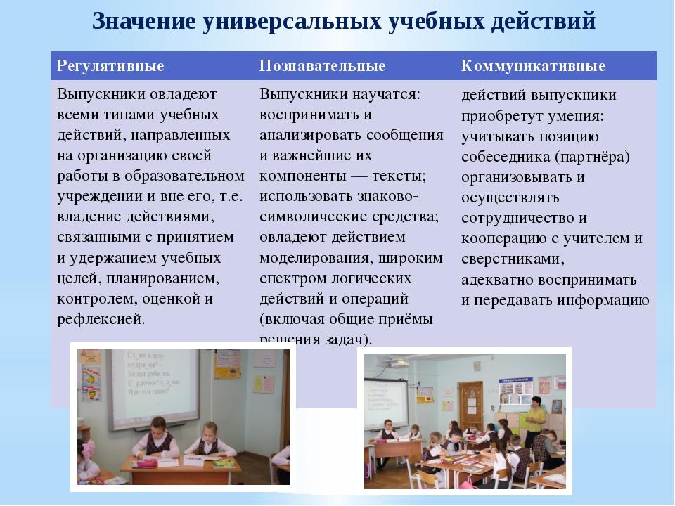 Значение универсальных учебных действий Регулятивные Познавательные Коммуника...