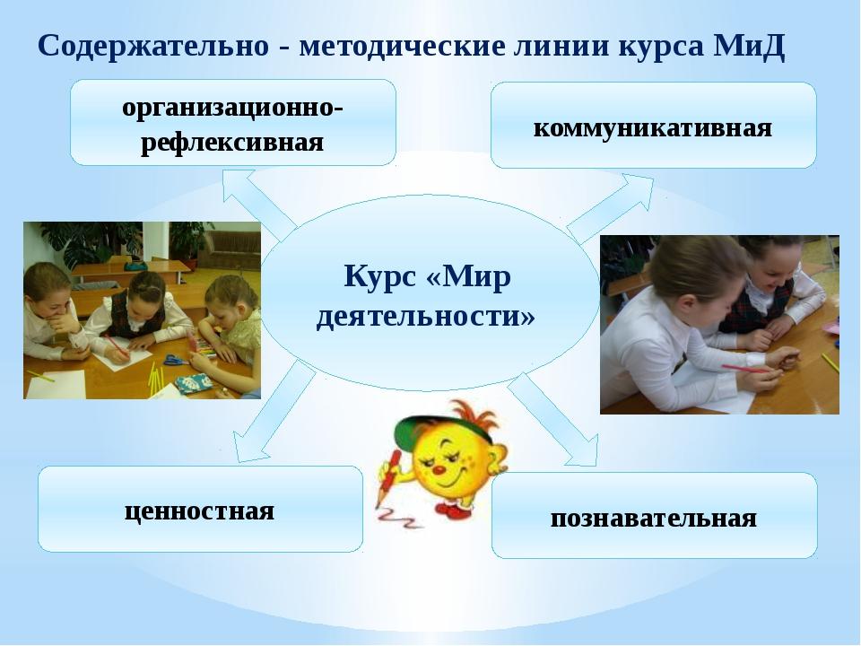 Курс «Мир деятельности» организационно-рефлексивная коммуникативная ценностна...
