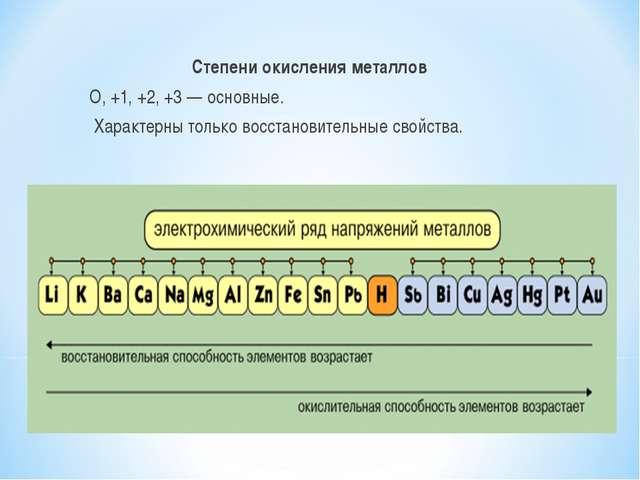 Степени окисления металлов О, +1, +2, +3 — основные. Характерны только восст...
