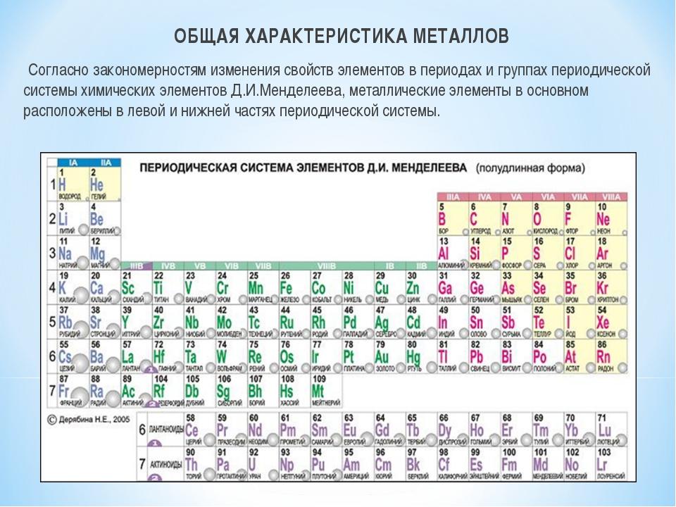 ОБЩАЯ ХАРАКТЕРИСТИКА МЕТАЛЛОВ Согласно закономерностям изменения свойств элем...