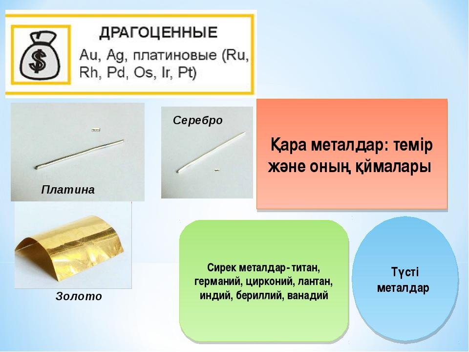 Серебро Платина Золото Қара металдар: темір және оның қймалары Сирек металдар...
