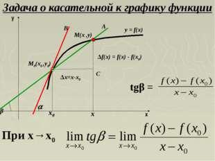 Задача о касательной к графику функции x y С ∆х=х-х0 ∆f(x) = f(x) - f(x0)