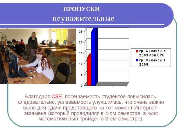 ПРОПУСКИ неуважительные Благодаря СЗЕ, посещаемость студентов повысилась, с...