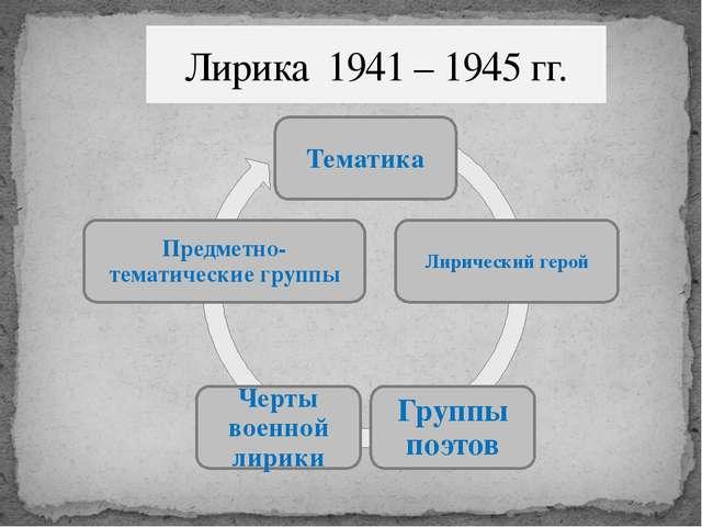 Лирика 1941 – 1945 гг.