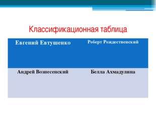 Классификационная таблица Евгений Евтушенко Роберт Рождественский Андрей Возн