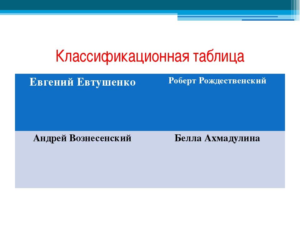 Классификационная таблица Евгений Евтушенко Роберт Рождественский Андрей Возн...