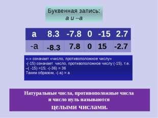 Буквенная запись: а и –а -8.3 7.8 0 15 -2.7 «-» означает «число, противополож