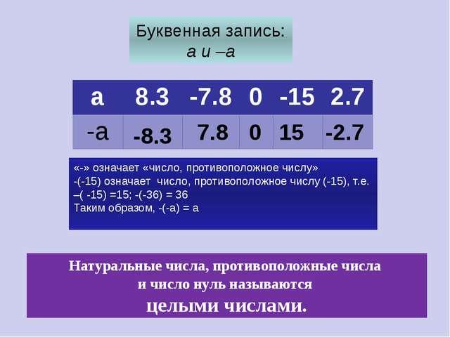 Буквенная запись: а и –а -8.3 7.8 0 15 -2.7 «-» означает «число, противополож...