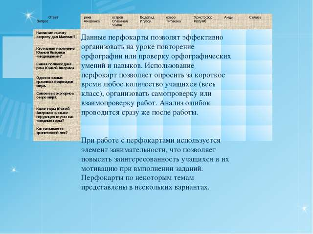 Данные перфокарты позволят эффективно организовать на уроке повторение орфог...
