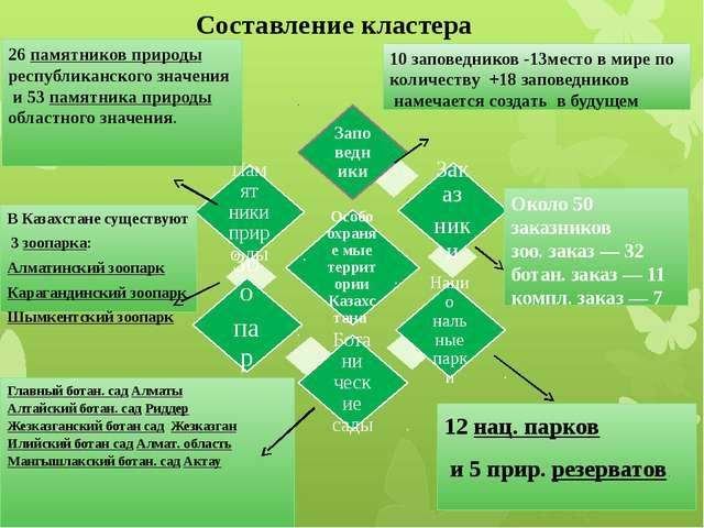 Составление кластера 10 заповедников -13место в мире по количеству +18 запове...