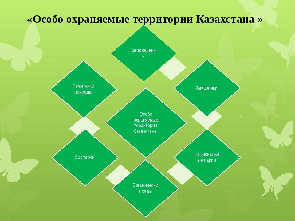 «Особо охраняемые территории Казахстана »