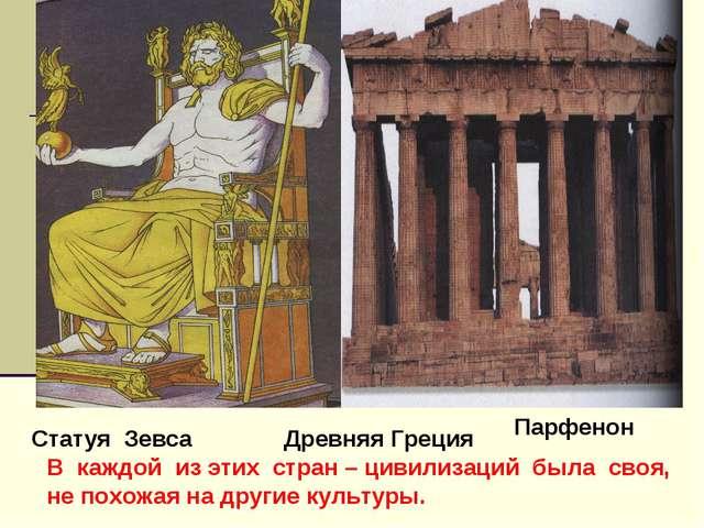 Статуя Зевса Древняя Греция Парфенон В каждой из этих стран – цивилизаций был...