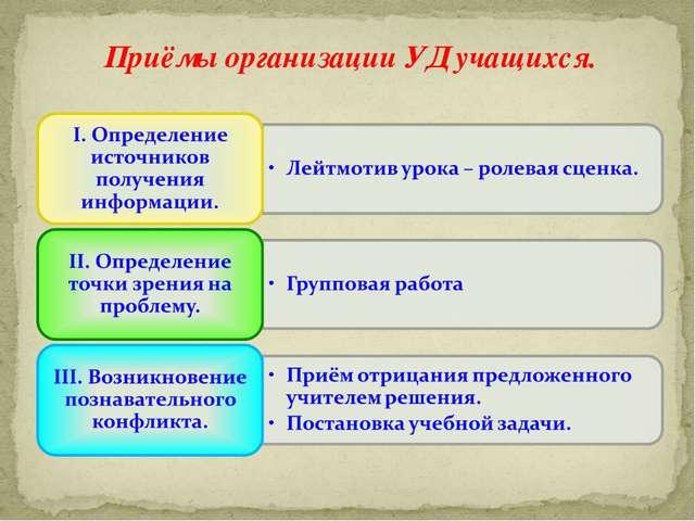 Приёмы организации УД учащихся.