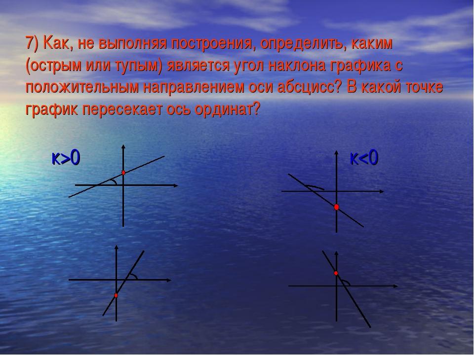 7) Как, не выполняя построения, определить, каким (острым или тупым) является...