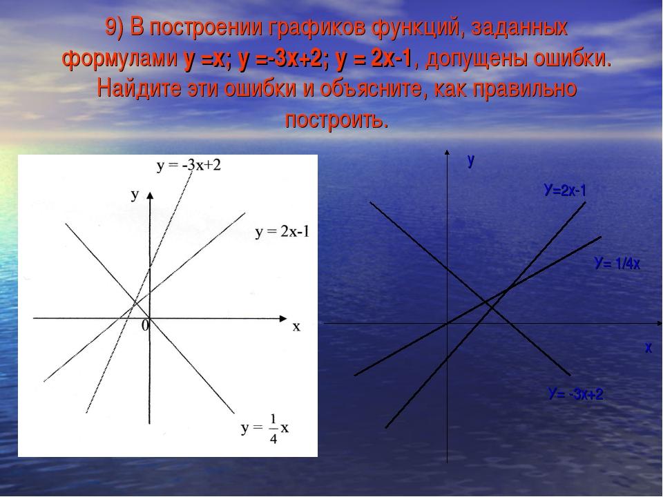 9) В построении графиков функций, заданных формулами у =х; у =-3х+2; у = 2х-1...