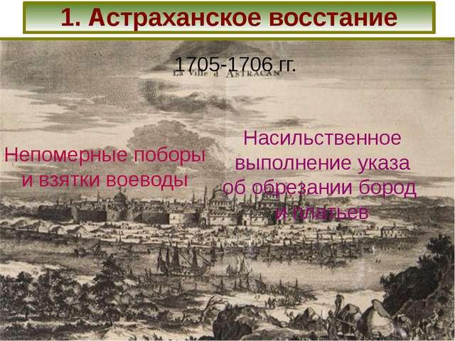 1. Астраханское восстание 1705-1706 гг. Непомерные поборы и взятки воеводы На...