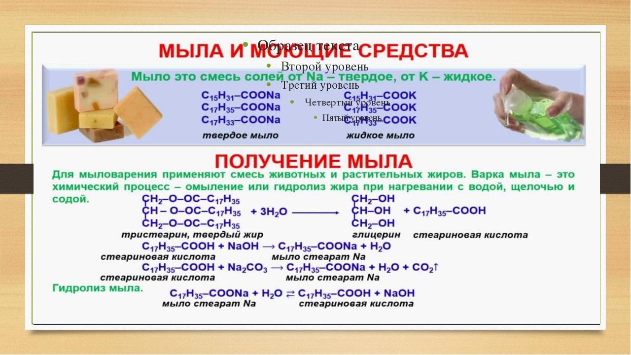 """Презентация к открытому мероприятию в рамках недели химии""""Мыла"""""""