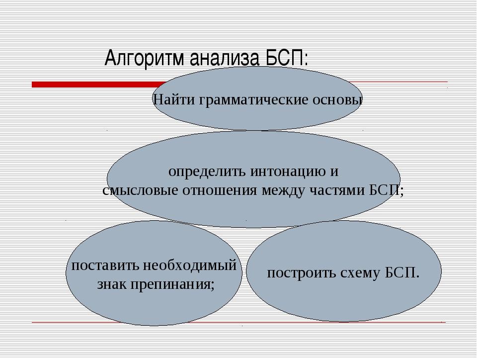 Алгоритм анализа БСП: Найти грамматические основы определить интонацию и смыс...