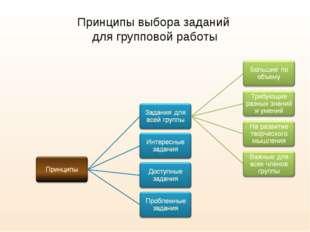 Принципы выбора заданий для групповой работы