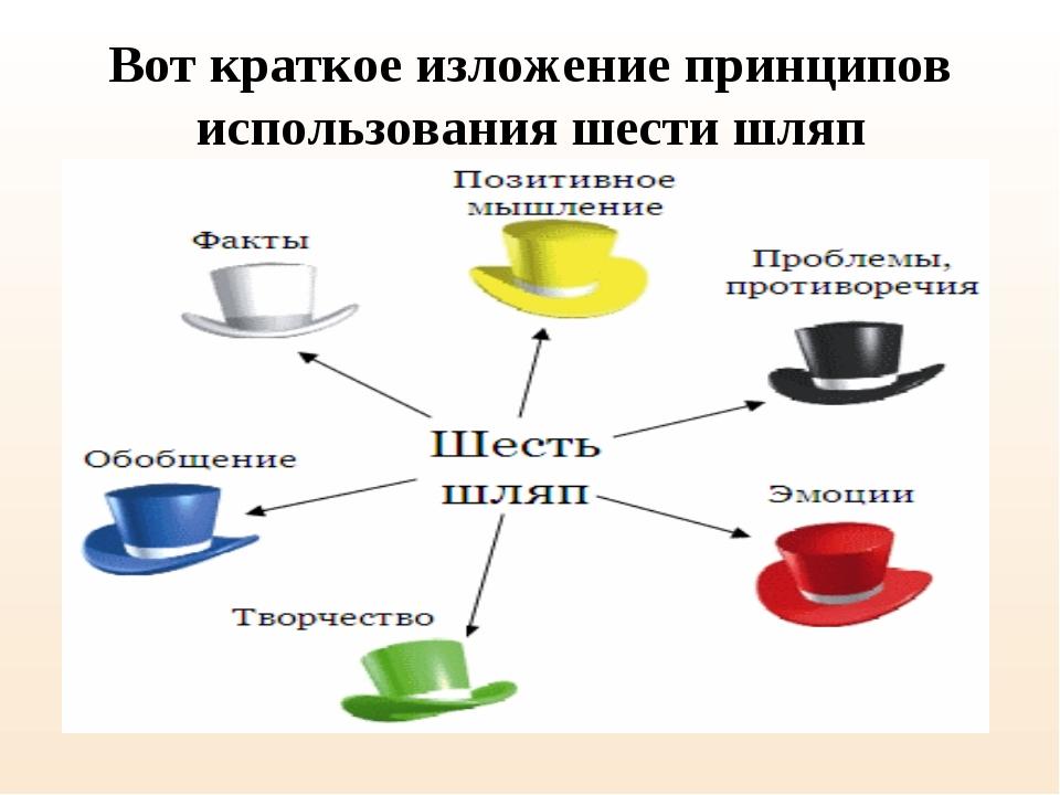 Вот краткое изложение принципов использования шести шляп
