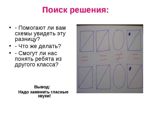 Поиск решения: - Помогают ли вам схемы увидеть эту разницу? - Что же делать?...