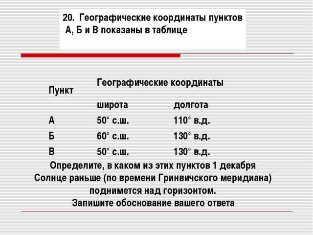 20. Географические координаты пунктов А, Б и В показаны в таблице Определит...