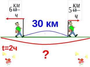 30 км ? t=2ч Из двух посёлков, расстояние между которыми 24 км, одновременно
