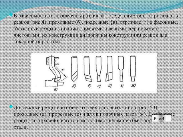 В зависимости от назначения различают следующие типы строгальных резцов (рис...