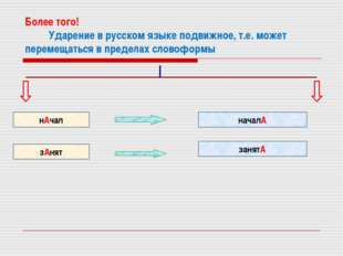 Более того! Ударение в русском языке подвижное, т.е. может перемещаться в пр