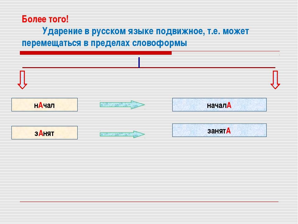 Более того! Ударение в русском языке подвижное, т.е. может перемещаться в пр...