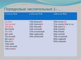 Порядковые числительные 1-… с 1-го по 12-й с 13-го по 19-й с 20-го по 90-й 1s