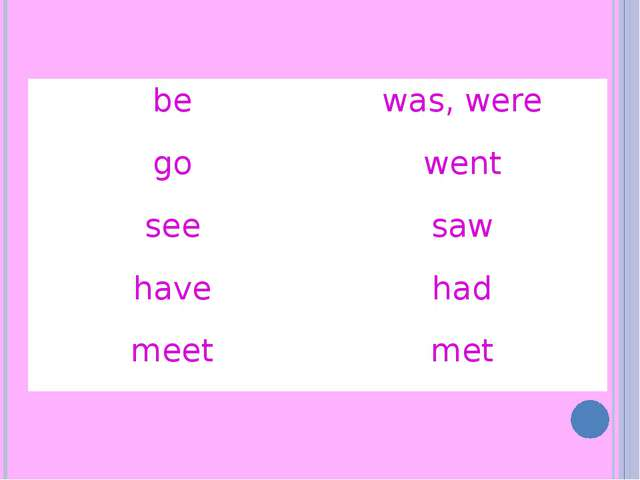 be was, were go went see saw have had meet met